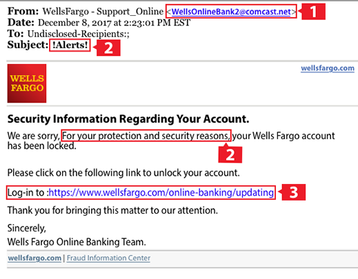 Phishing Email and Text Scams – Wells Fargo