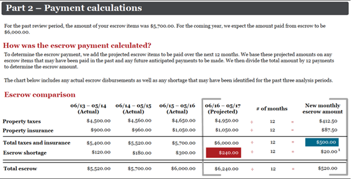 Image showing Part 2 of the escrow review statement which tells you how we calculated your payment.