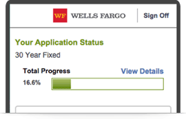 Wells fargo loan application