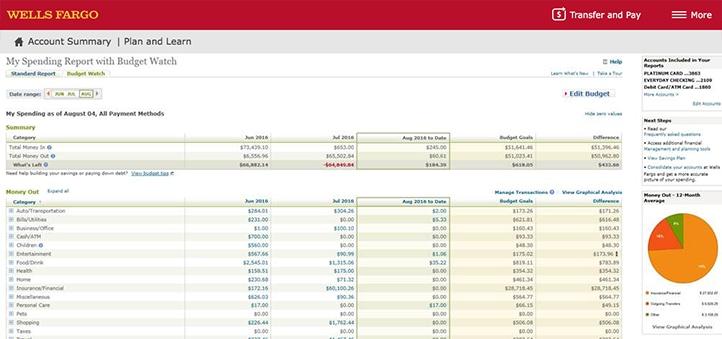 Scotiabank encyclopedia wells fargo governance code
