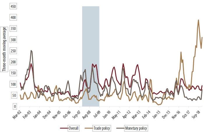 chart-1-20190130.jpg